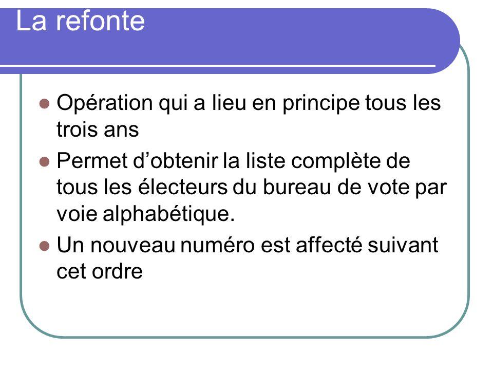 La refonte Opération qui a lieu en principe tous les trois ans Permet dobtenir la liste complète de tous les électeurs du bureau de vote par voie alph