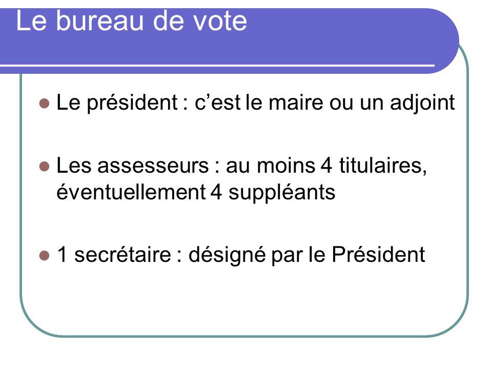 Le bureau de vote Le président : cest le maire ou un adjoint Les assesseurs : au moins 4 titulaires, éventuellement 4 suppléants 1 secrétaire : désigné par le Président