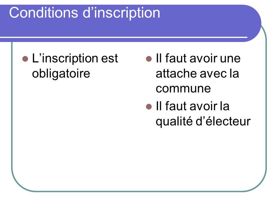 Conditions dinscription Linscription est obligatoire Il faut avoir une attache avec la commune Il faut avoir la qualité délecteur