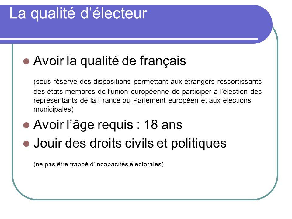 La qualité délecteur Avoir la qualité de français (sous réserve des dispositions permettant aux étrangers ressortissants des états membres de lunion e