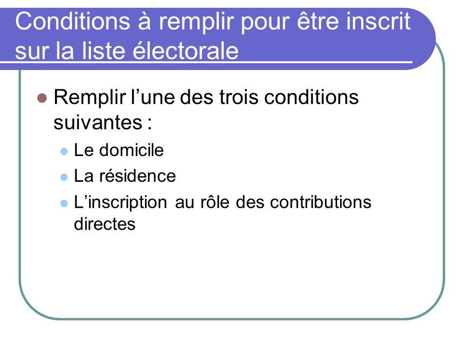 Conditions à remplir pour être inscrit sur la liste électorale Remplir lune des trois conditions suivantes : Le domicile La résidence Linscription au rôle des contributions directes