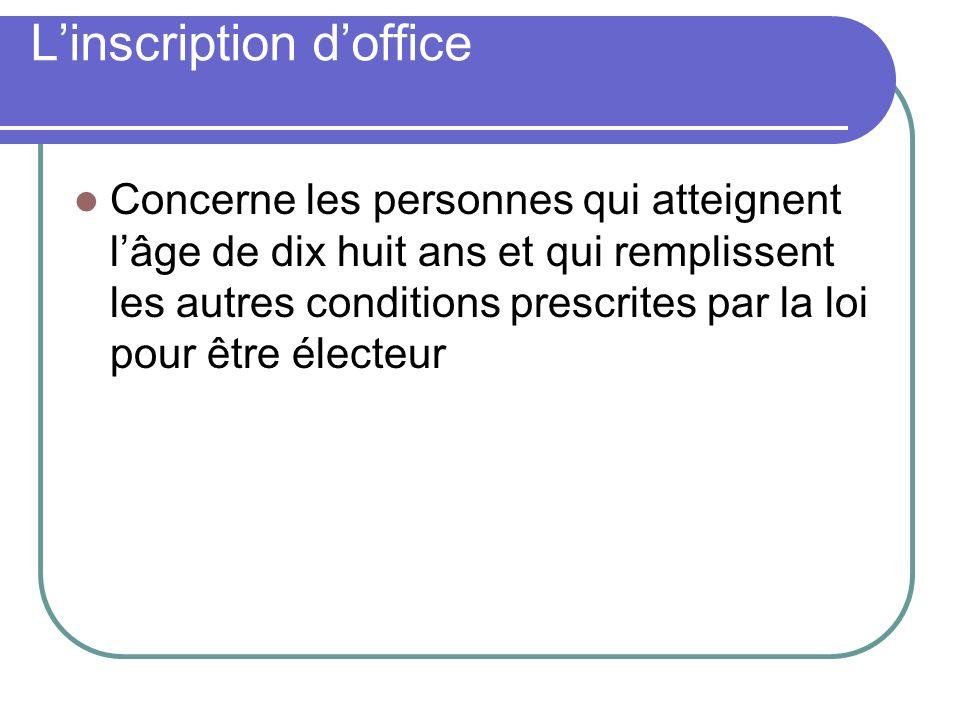 Linscription doffice Concerne les personnes qui atteignent lâge de dix huit ans et qui remplissent les autres conditions prescrites par la loi pour être électeur