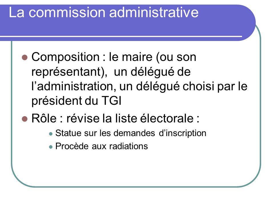 La commission administrative Composition : le maire (ou son représentant), un délégué de ladministration, un délégué choisi par le président du TGI Rô