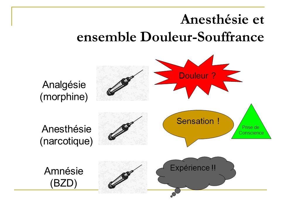 Anesthésie et ensemble Douleur-Souffrance Douleur ? Analgésie (morphine) Sensation ! Anesthésie (narcotique) Expérience !! Amnésie (BZD) Prise de Cons