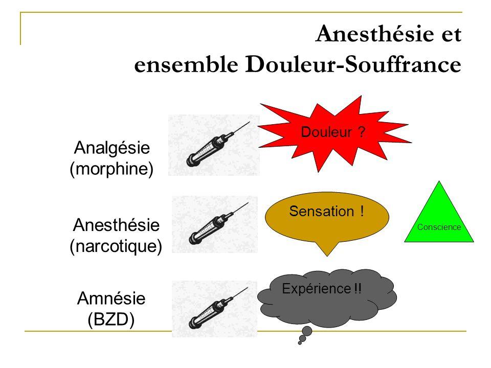 Anesthésie et ensemble Douleur-Souffrance Douleur ? Analgésie (morphine) Sensation ! Anesthésie (narcotique) Expérience !! Amnésie (BZD) Conscience