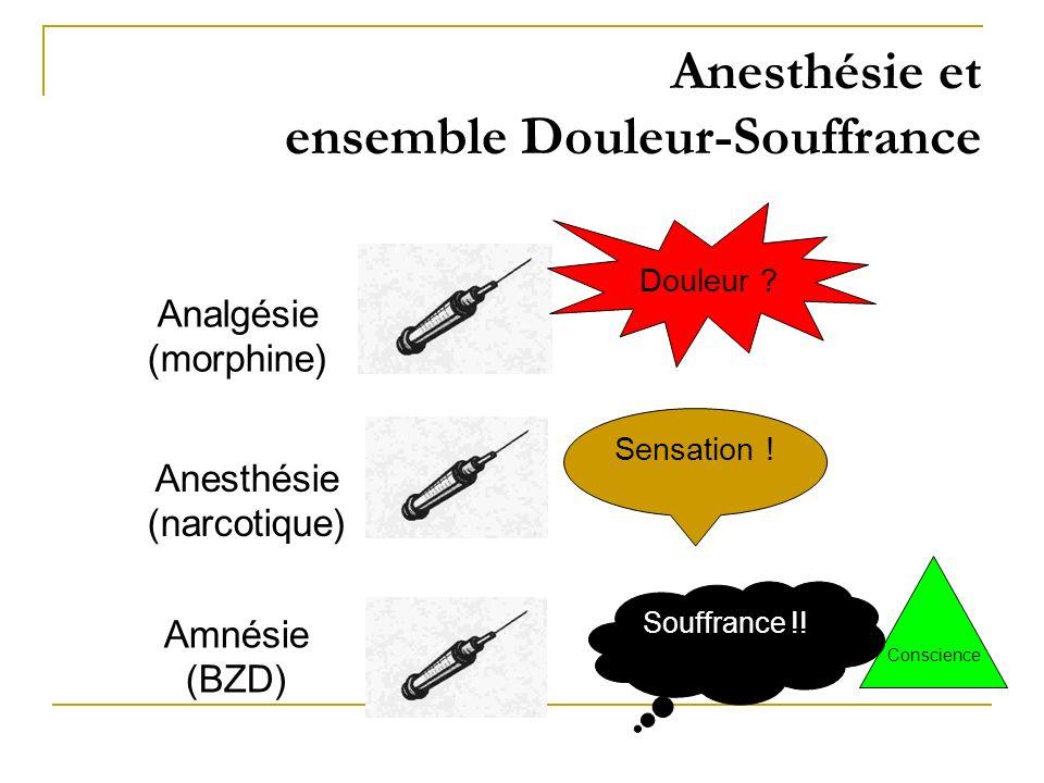 Anesthésie et ensemble Douleur-Souffrance Douleur ? Analgésie (morphine) Sensation ! Anesthésie (narcotique) Souffrance !! Amnésie (BZD)