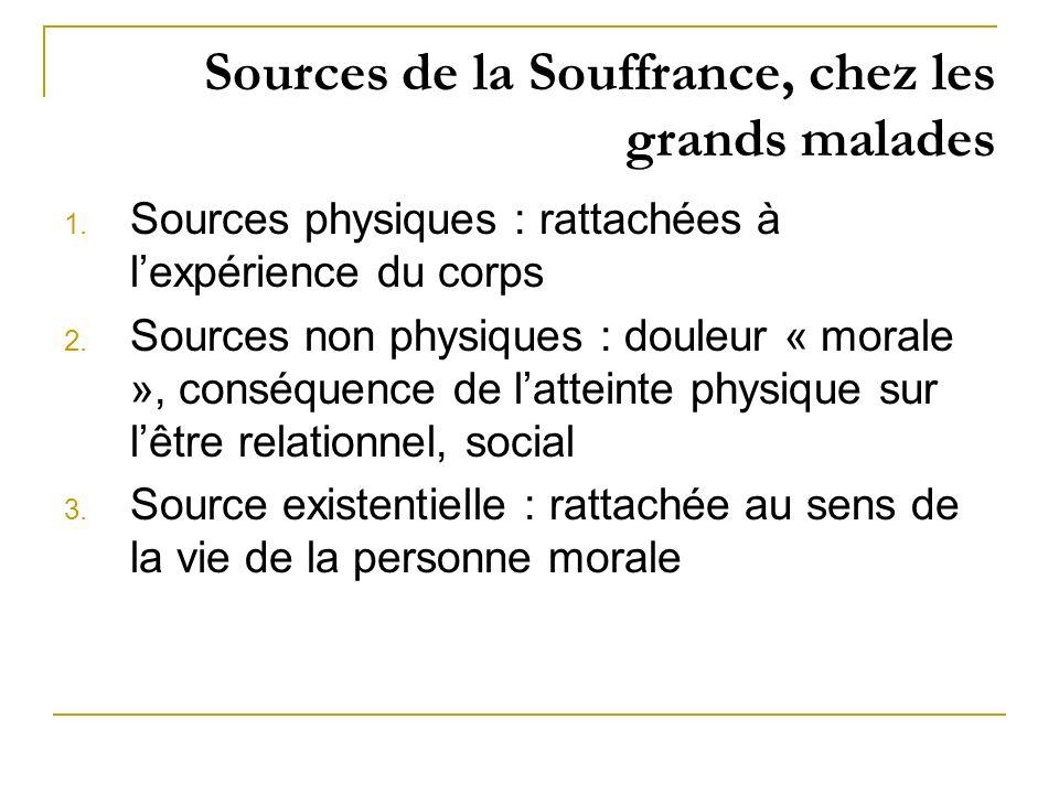 Sources de la Souffrance, chez les grands malades 1. Sources physiques : rattachées à lexpérience du corps 2. Sources non physiques : douleur « morale