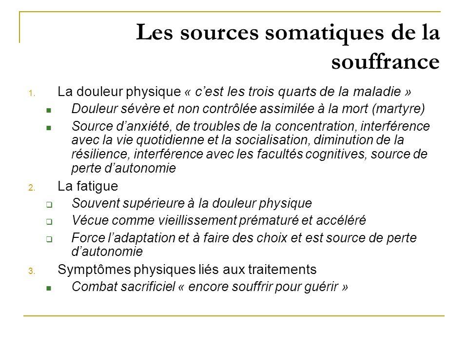 Les sources somatiques de la souffrance 1. La douleur physique « cest les trois quarts de la maladie » Douleur sévère et non contrôlée assimilée à la