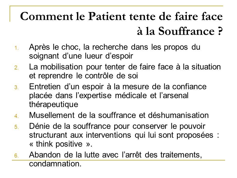 Comment le Patient tente de faire face à la Souffrance ? 1. Après le choc, la recherche dans les propos du soignant dune lueur despoir 2. La mobilisat