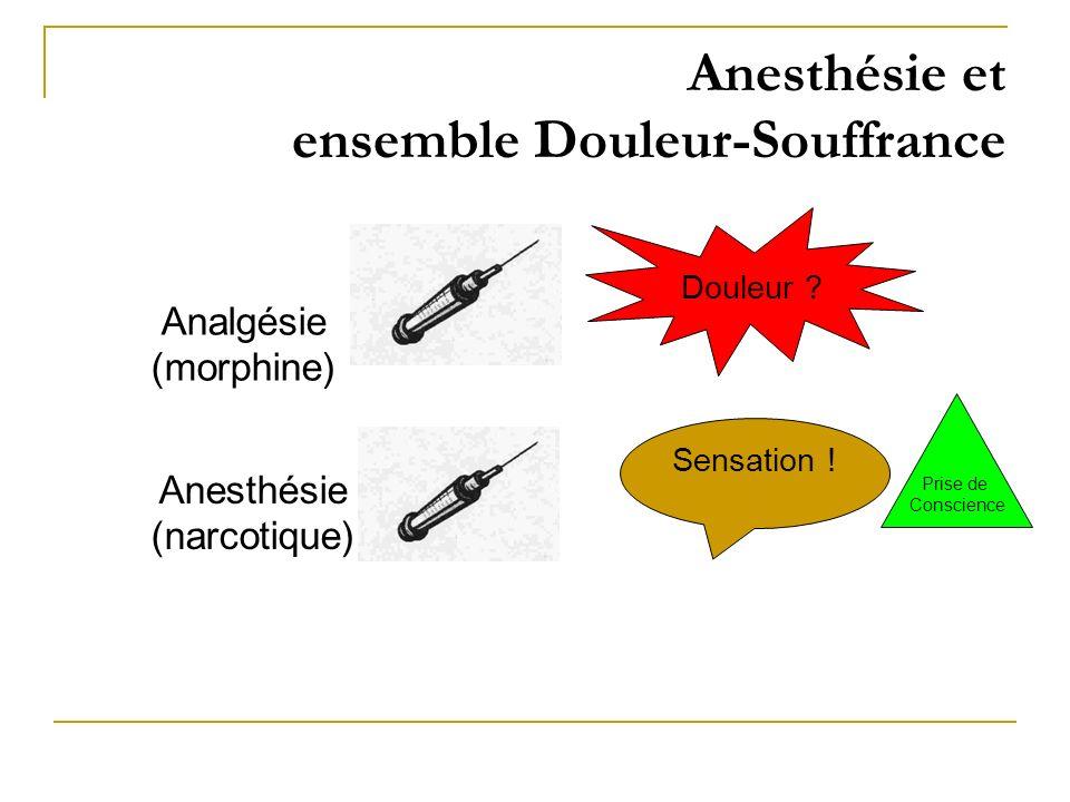 Anesthésie et ensemble Douleur-Souffrance Douleur ? Analgésie (morphine) Sensation ! Anesthésie (narcotique) Prise de Conscience
