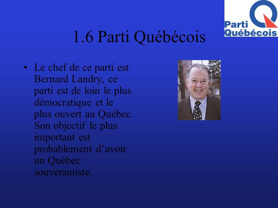 2.8 Parti Marijuana Le chef de ce parti est M.Marc-Boris St- Maurice.