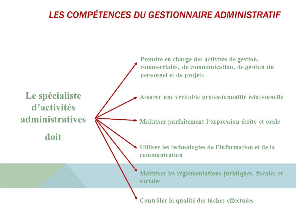 LES COMPÉTENCES DU GESTIONNAIRE ADMINISTRATIF Le spécialiste dactivités administratives doit Prendre en charge des activités de gestion, commerciales,
