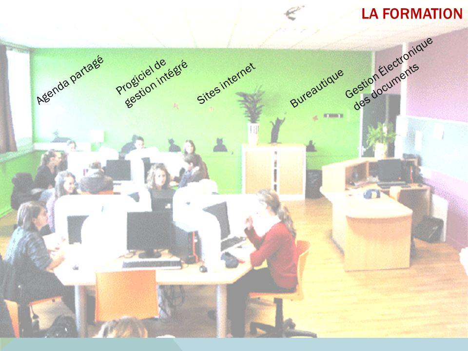 Agenda partagé Progiciel de gestion intégré Gestion Électronique des documents Sites internet Bureautique LA FORMATION