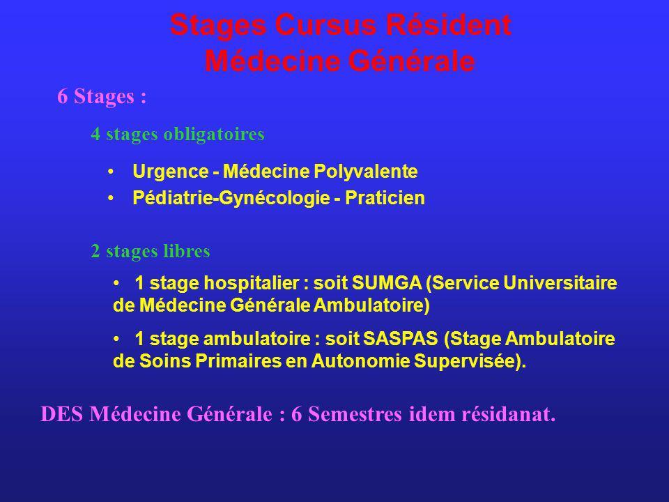 Stages Cursus Résident Médecine Générale Urgence - Médecine Polyvalente Pédiatrie-Gynécologie - Praticien 6 Stages : 2 stages libres 1 stage hospitali