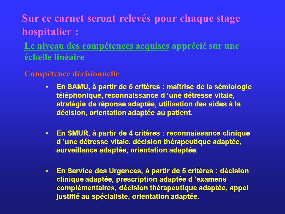 En SAMU, à partir de 5 critères : maîtrise de la sémiologie téléphonique, reconnaissance d une détresse vitale, stratégie de réponse adaptée, utilisat