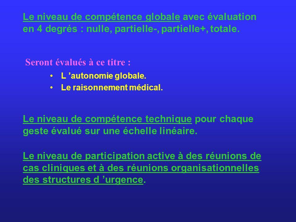 Le niveau de compétence globale avec évaluation en 4 degrés : nulle, partielle-, partielle+, totale. L autonomie globale. Le raisonnement médical. Ser