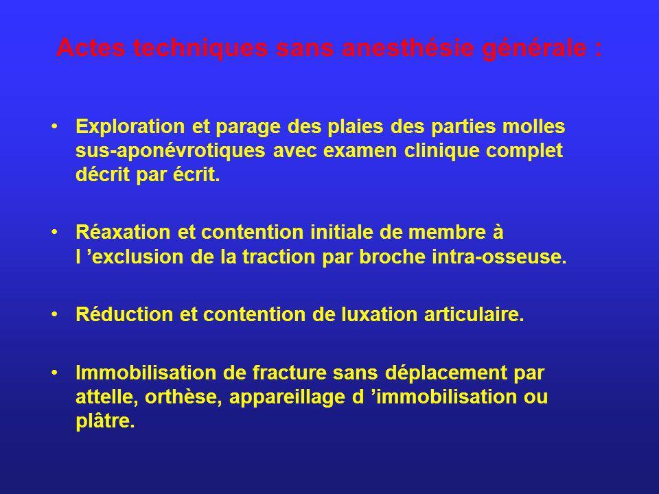 Actes techniques sans anesthésie générale : Exploration et parage des plaies des parties molles sus-aponévrotiques avec examen clinique complet décrit