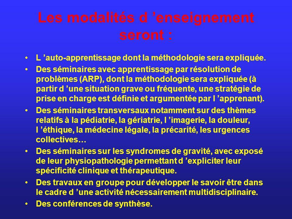 Aspects fonctionnels et comportementaux Evaluation quantitative : classification des patients.