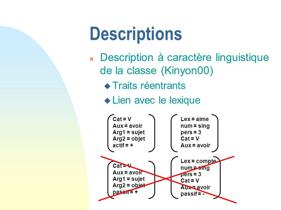 Descriptions n Description à caractère linguistique de la classe (Kinyon00) u Traits réentrants u Lien avec le lexique Cat = V Aux = avoir Arg1 = sujet Arg2 = objet actif = + Lex = aime num = sing pers = 3 Cat = V Aux = avoir Cat = V Aux = avoir Arg1 = sujet Arg2 = objet passif = + Lex = compte num = sing pers = 3 Cat = V Aux = avoir passif = -