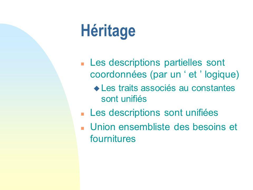Héritage n Les descriptions partielles sont coordonnées (par un et logique) u Les traits associés au constantes sont unifiés n Les descriptions sont unifiées n Union ensembliste des besoins et fournitures