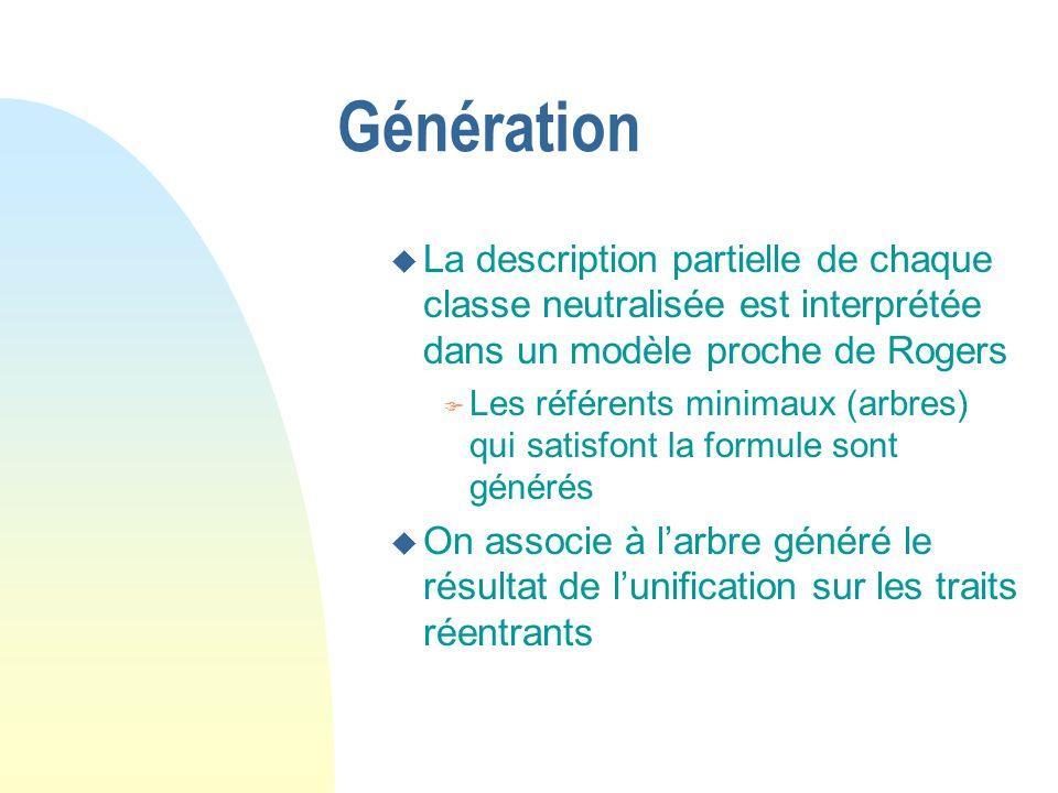 Génération u La description partielle de chaque classe neutralisée est interprétée dans un modèle proche de Rogers F Les référents minimaux (arbres) qui satisfont la formule sont générés u On associe à larbre généré le résultat de lunification sur les traits réentrants