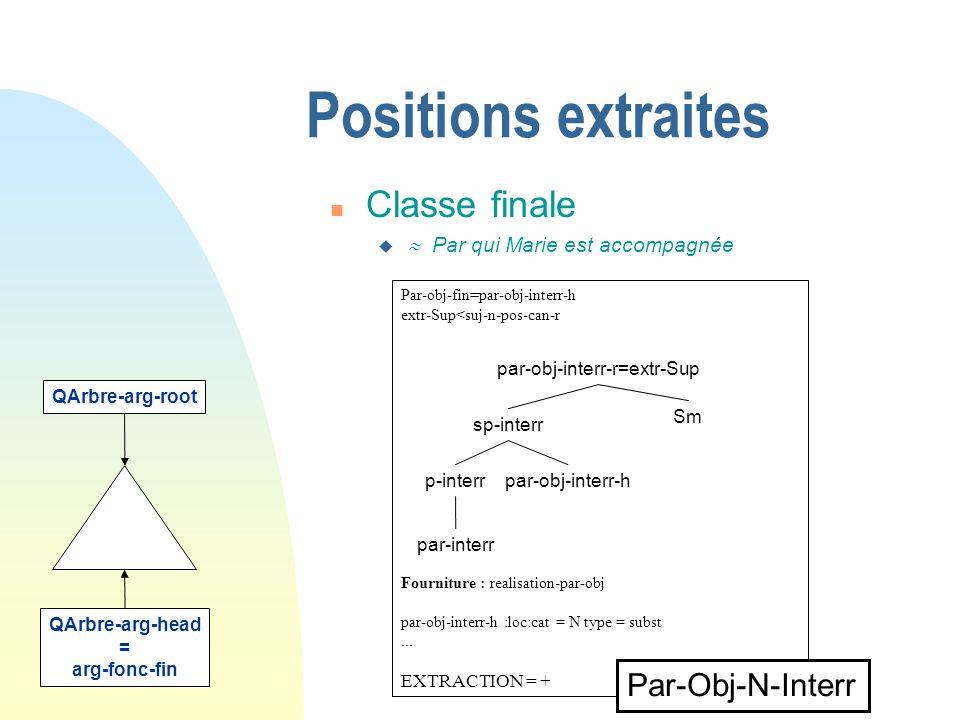 Positions extraites Par-obj-fin=par-obj-interr-h extr-Sup<suj-n-pos-can-r Fourniture : realisation-par-obj par-obj-interr-h :loc:cat = N type = subst...