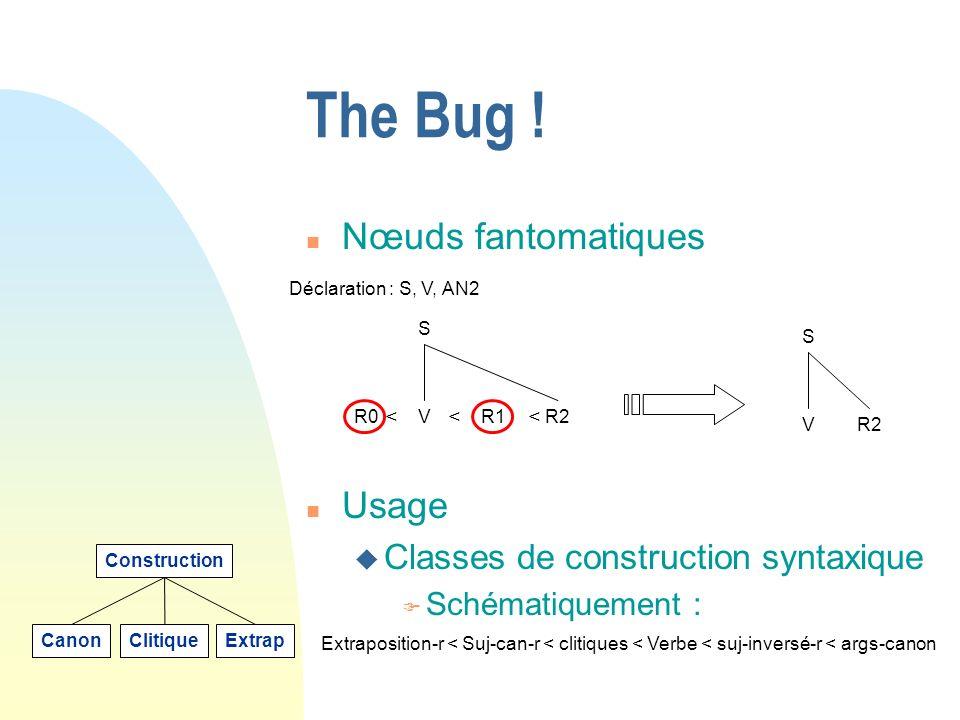 The Bug ! n Nœuds fantomatiques n Usage u Classes de construction syntaxique F Schématiquement : S VR0 S VR2 < R1R2 << Déclaration : S, V, AN2 Extrapo