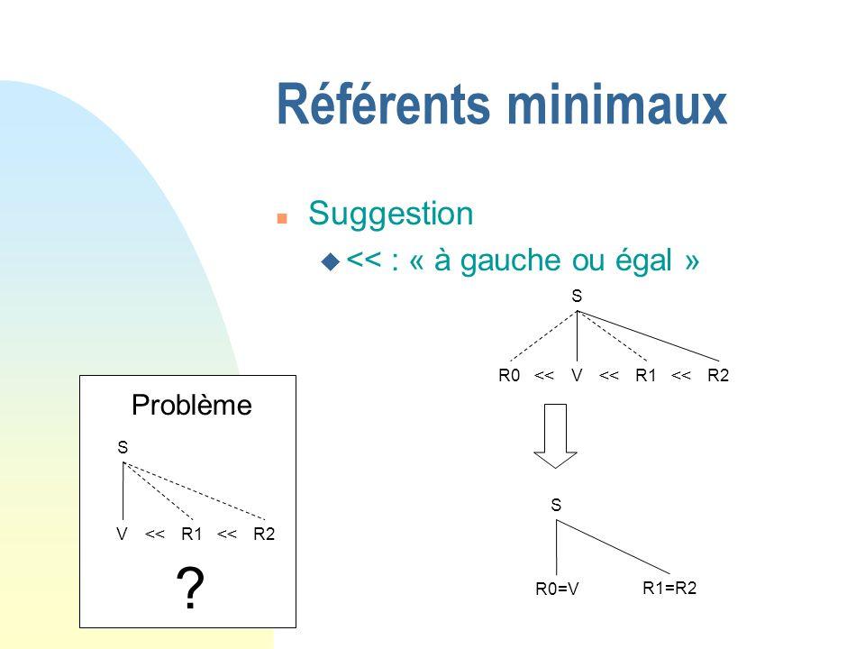 Référents minimaux n Suggestion u << : « à gauche ou égal » S VR0 << S R0=V R1R2 << R1=R2 S VR1 Problème R2 .