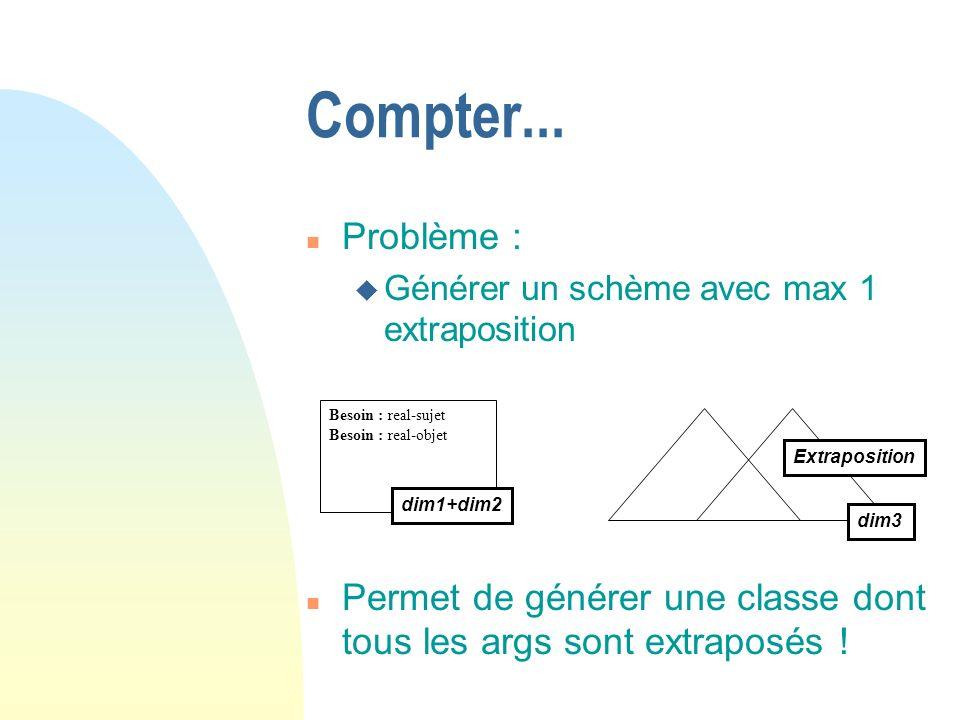 Compter... n Problème : u Générer un schème avec max 1 extraposition n Permet de générer une classe dont tous les args sont extraposés ! Besoin : real