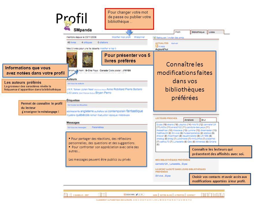 Profil Pour changer votre mot de passe ou publier votre bibliothèque... Les auteurs préférés La grosseur des caractères révèle la fréquence dapparitio