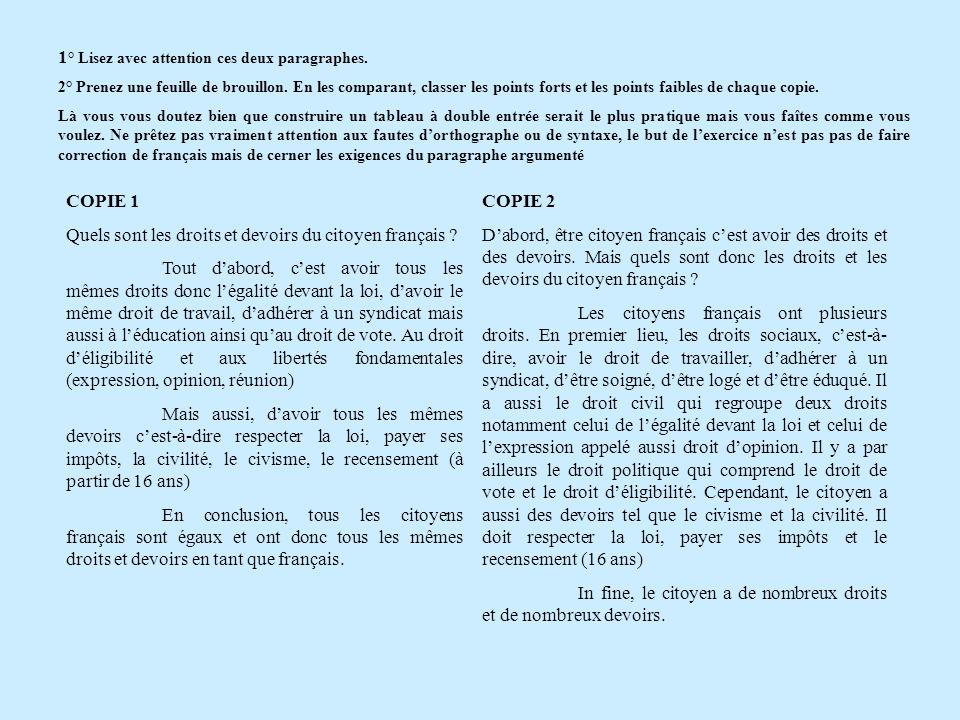 COPIE 1 Quels sont les droits et devoirs du citoyen français .