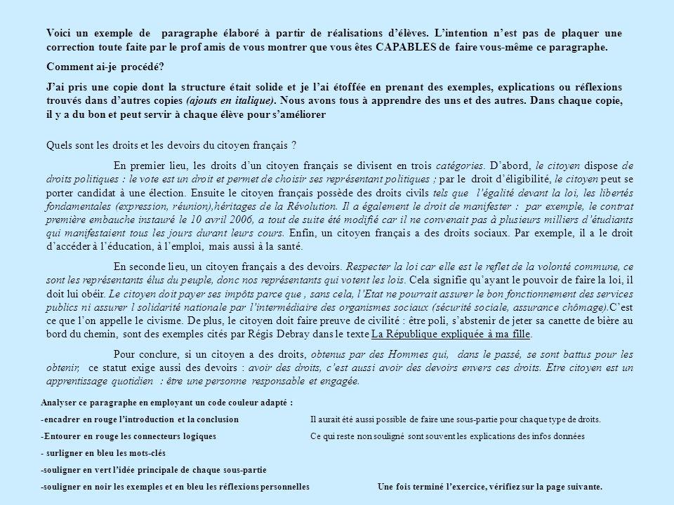 Quels sont les droits et les devoirs du citoyen français .