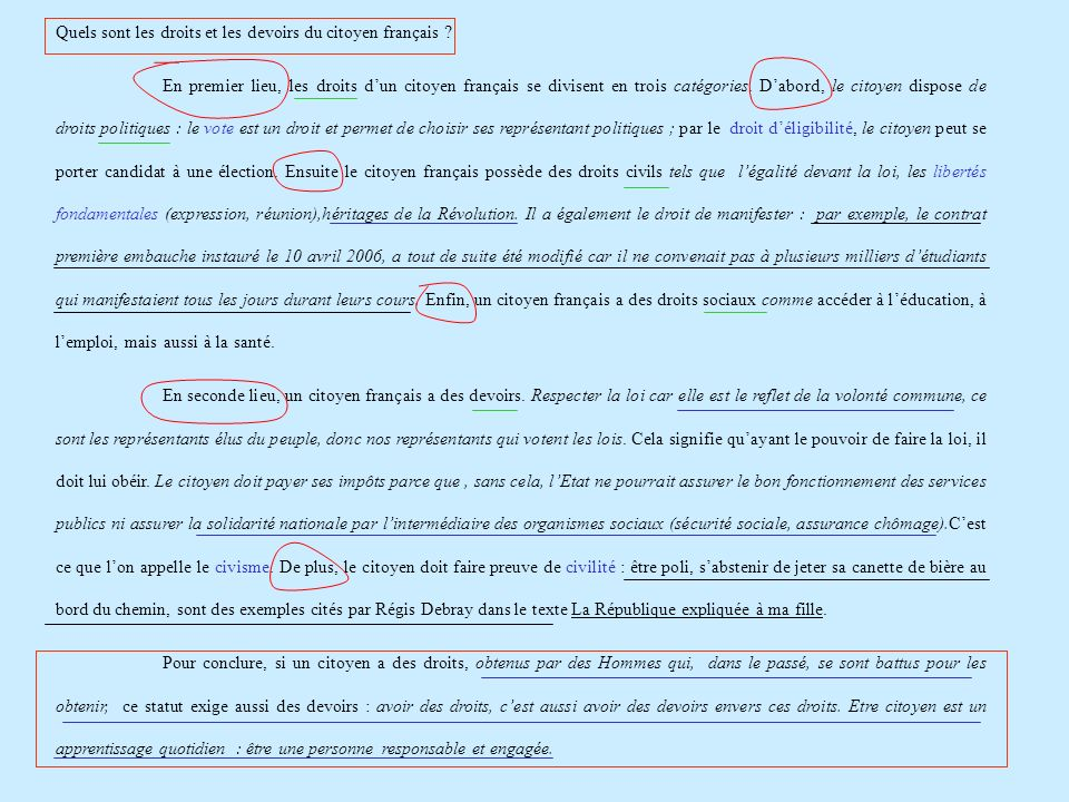 Quels sont les droits et les devoirs du citoyen français ? En premier lieu, les droits dun citoyen français se divisent en trois catégories. Dabord, l