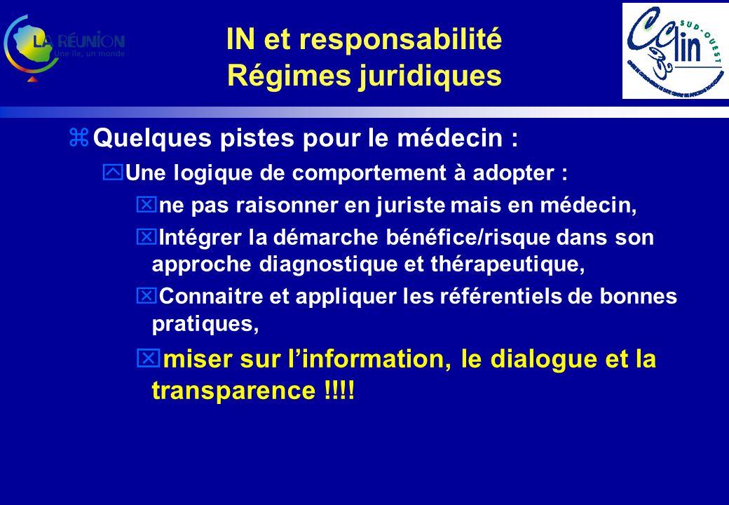 zQuelques pistes pour le médecin : yUne logique de comportement à adopter : xne pas raisonner en juriste mais en médecin, xIntégrer la démarche bénéfice/risque dans son approche diagnostique et thérapeutique, xConnaitre et appliquer les référentiels de bonnes pratiques, xmiser sur linformation, le dialogue et la transparence !!!.