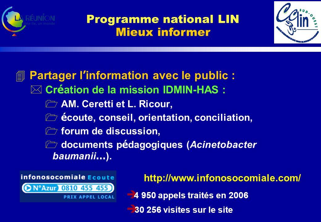 Partager l information avec le public : Cr é ation de la mission IDMIN-HAS : 1 AM.