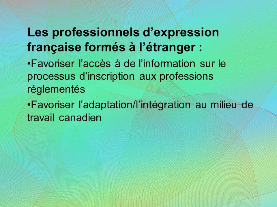 Les professionnels dexpression française formés à létranger : Favoriser laccès à de linformation sur le processus dinscription aux professions réglementés Favoriser ladaptation/lintégration au milieu de travail canadien