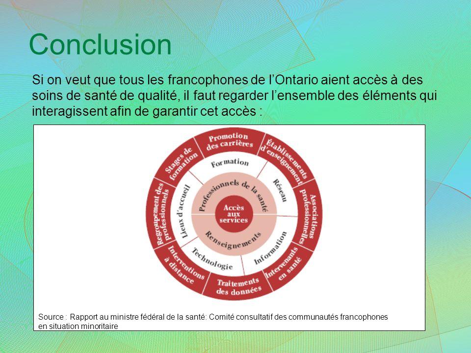 Conclusion Si on veut que tous les francophones de lOntario aient accès à des soins de santé de qualité, il faut regarder lensemble des éléments qui i