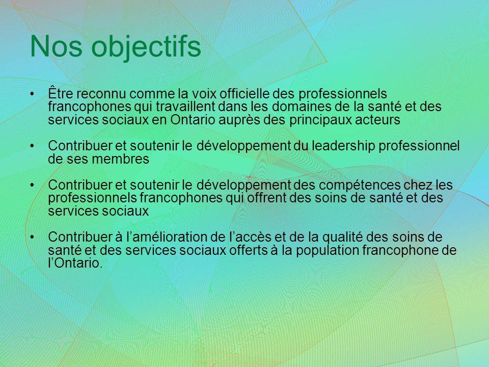 Nos objectifs Être reconnu comme la voix officielle des professionnels francophones qui travaillent dans les domaines de la santé et des services sociaux en Ontario auprès des principaux acteurs Contribuer et soutenir le développement du leadership professionnel de ses membres Contribuer et soutenir le développement des compétences chez les professionnels francophones qui offrent des soins de santé et des services sociaux Contribuer à lamélioration de laccès et de la qualité des soins de santé et des services sociaux offerts à la population francophone de lOntario.