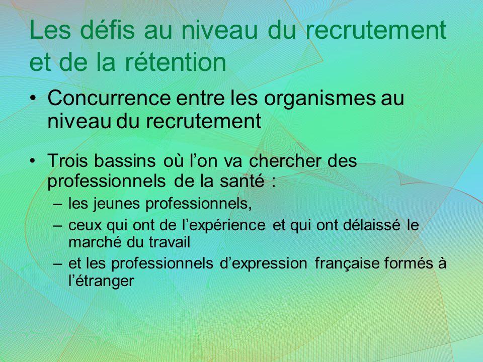 Les défis au niveau du recrutement et de la rétention Concurrence entre les organismes au niveau du recrutement Trois bassins où lon va chercher des professionnels de la santé : –les jeunes professionnels, –ceux qui ont de lexpérience et qui ont délaissé le marché du travail –et les professionnels dexpression française formés à létranger