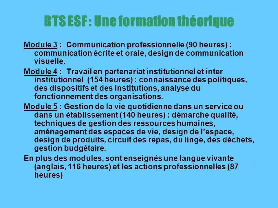 BTS ESF : Une formation théorique Module 3 : Communication professionnelle (90 heures) : communication écrite et orale, design de communication visuelle.