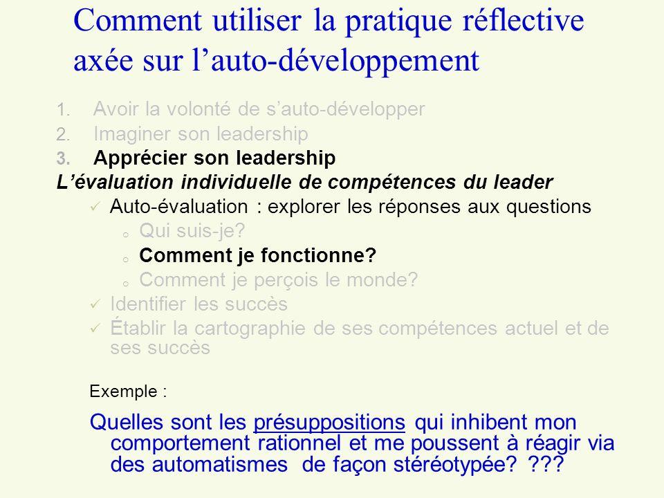 1. Avoir la volonté de sauto-développer 2. Imaginer son leadership 3. Apprécier son leadership Lévaluation individuelle de compétences du leader Auto-