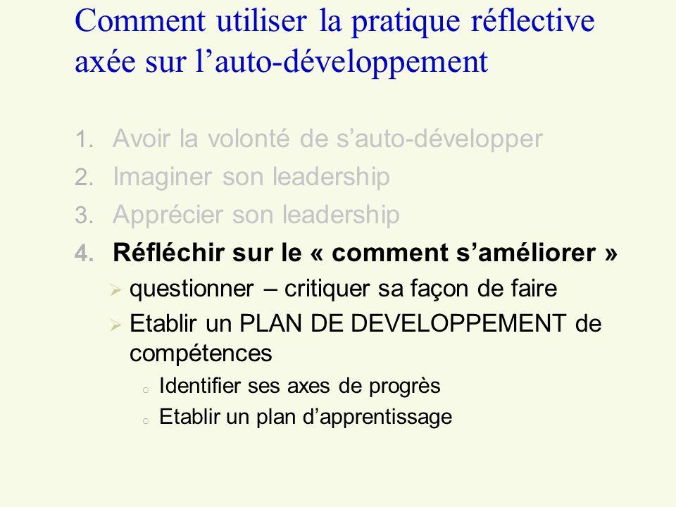 1. Avoir la volonté de sauto-développer 2. Imaginer son leadership 3. Apprécier son leadership 4. Réfléchir sur le « comment saméliorer » questionner
