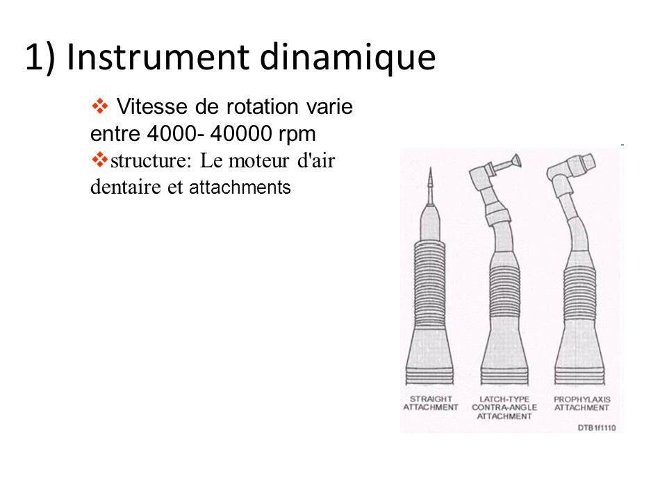 1) Instrument dinamique Vitesse de rotation varie entre 4000- 40000 rpm structure: Le moteur d'air dentaire et attachments