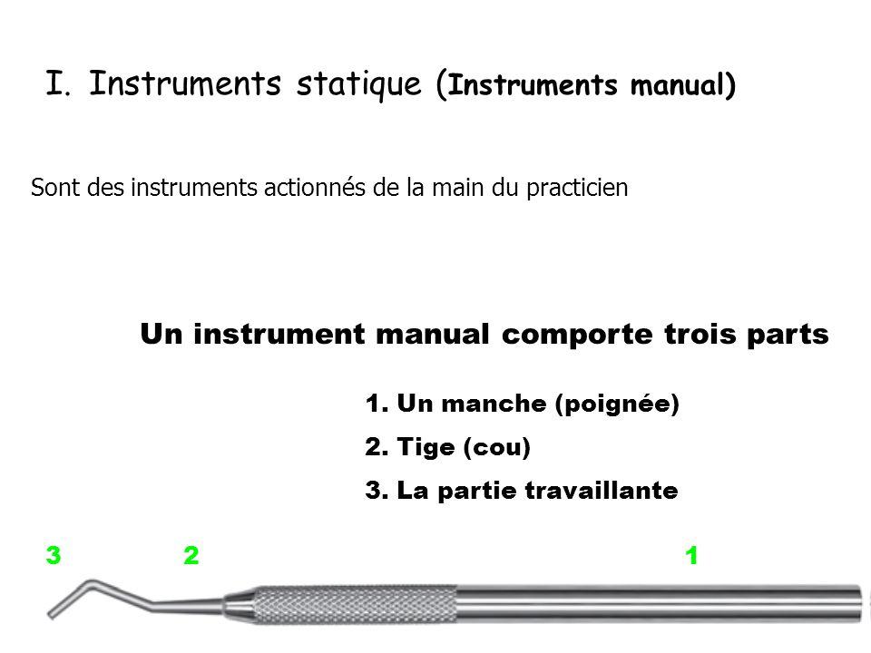 I.Instruments statique ( Instruments manual) Sont des instruments actionnés de la main du practicien 1. Un manche (poignée) 2. Tige (cou) 3. La partie