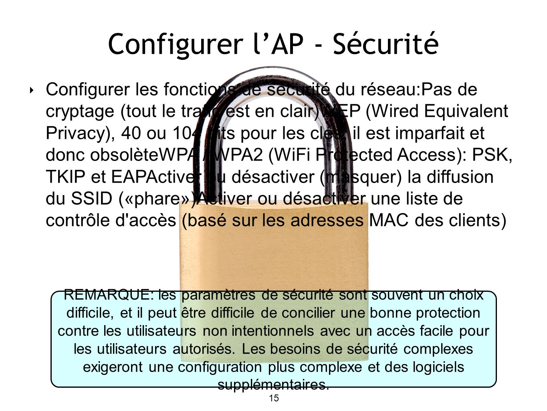 15 Configurer lAP - Sécurité Configurer les fonctions de sécurité du réseau:Pas de cryptage (tout le trafic est en clair)WEP (Wired Equivalent Privacy), 40 ou 104 bits pour les clés, il est imparfait et donc obsolèteWPA / WPA2 (WiFi Protected Access): PSK, TKIP et EAPActiver ou désactiver (masquer) la diffusion du SSID («phare»)Activer ou désactiver une liste de contrôle d accès (basé sur les adresses MAC des clients) REMARQUE: les paramètres de sécurité sont souvent un choix difficile, et il peut être difficile de concilier une bonne protection contre les utilisateurs non intentionnels avec un accès facile pour les utilisateurs autorisés.