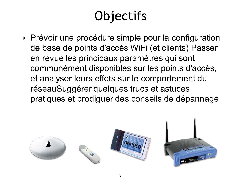 2 Objectifs Prévoir une procédure simple pour la configuration de base de points d'accès WiFi (et clients) Passer en revue les principaux paramètres q