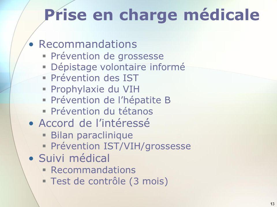 13 Prise en charge médicale Recommandations Prévention de grossesse Dépistage volontaire informé Prévention des IST Prophylaxie du VIH Prévention de l