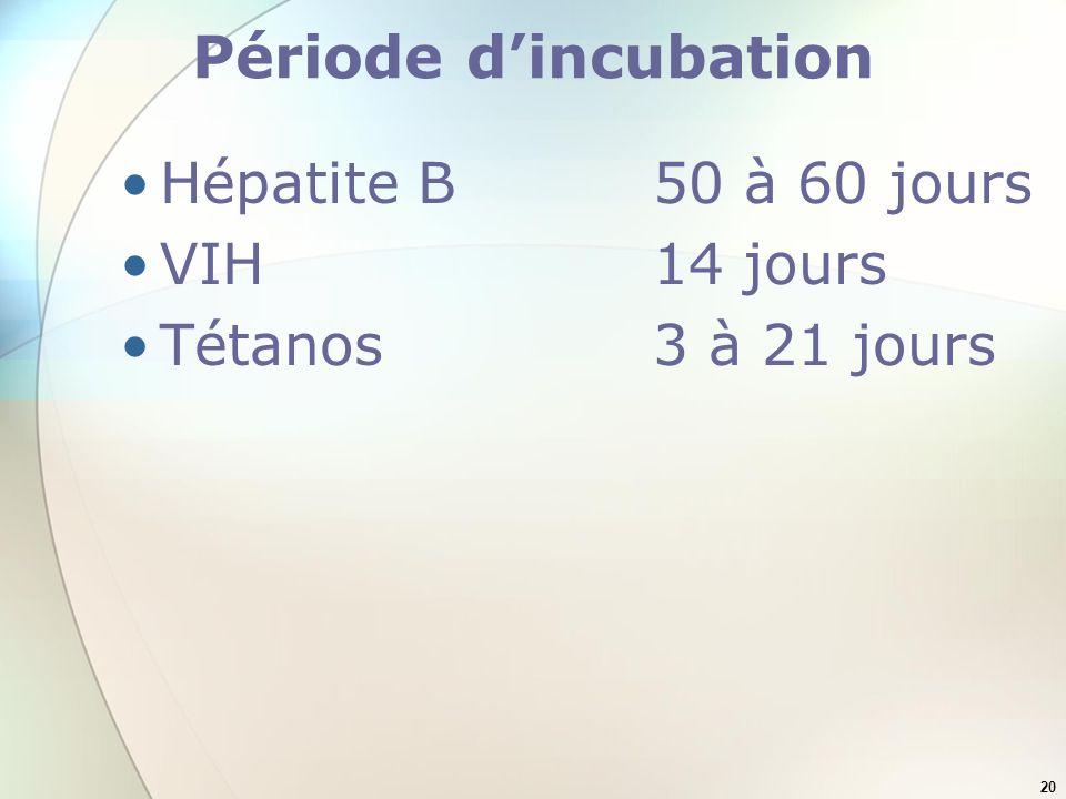 20 Période dincubation Hépatite B50 à 60 jours VIH14 jours Tétanos3 à 21 jours