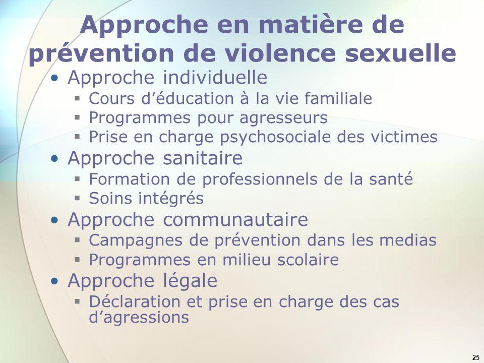 25 Approche en matière de prévention de violence sexuelle Approche individuelle Cours déducation à la vie familiale Programmes pour agresseurs Prise e