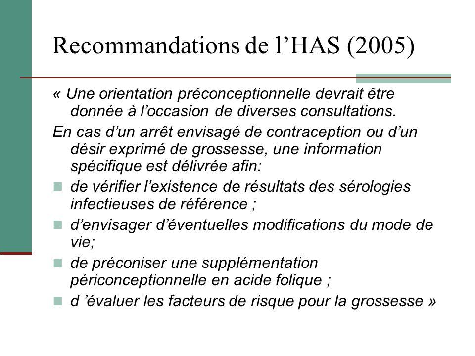 Recommandations de lHAS (2005) « Une orientation préconceptionnelle devrait être donnée à loccasion de diverses consultations. En cas dun arrêt envisa